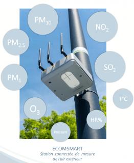 ECOMESURE : La qualité de l'air dans une smart city